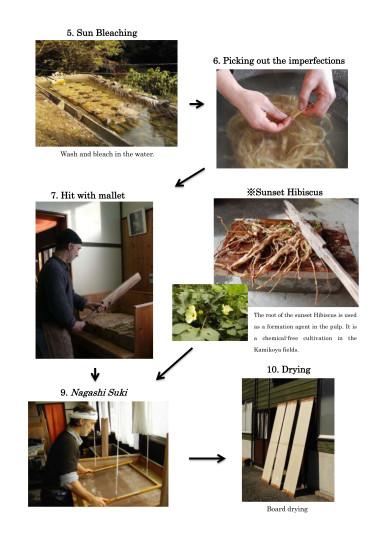 kamikoya way of traditional tosa japanese paper2