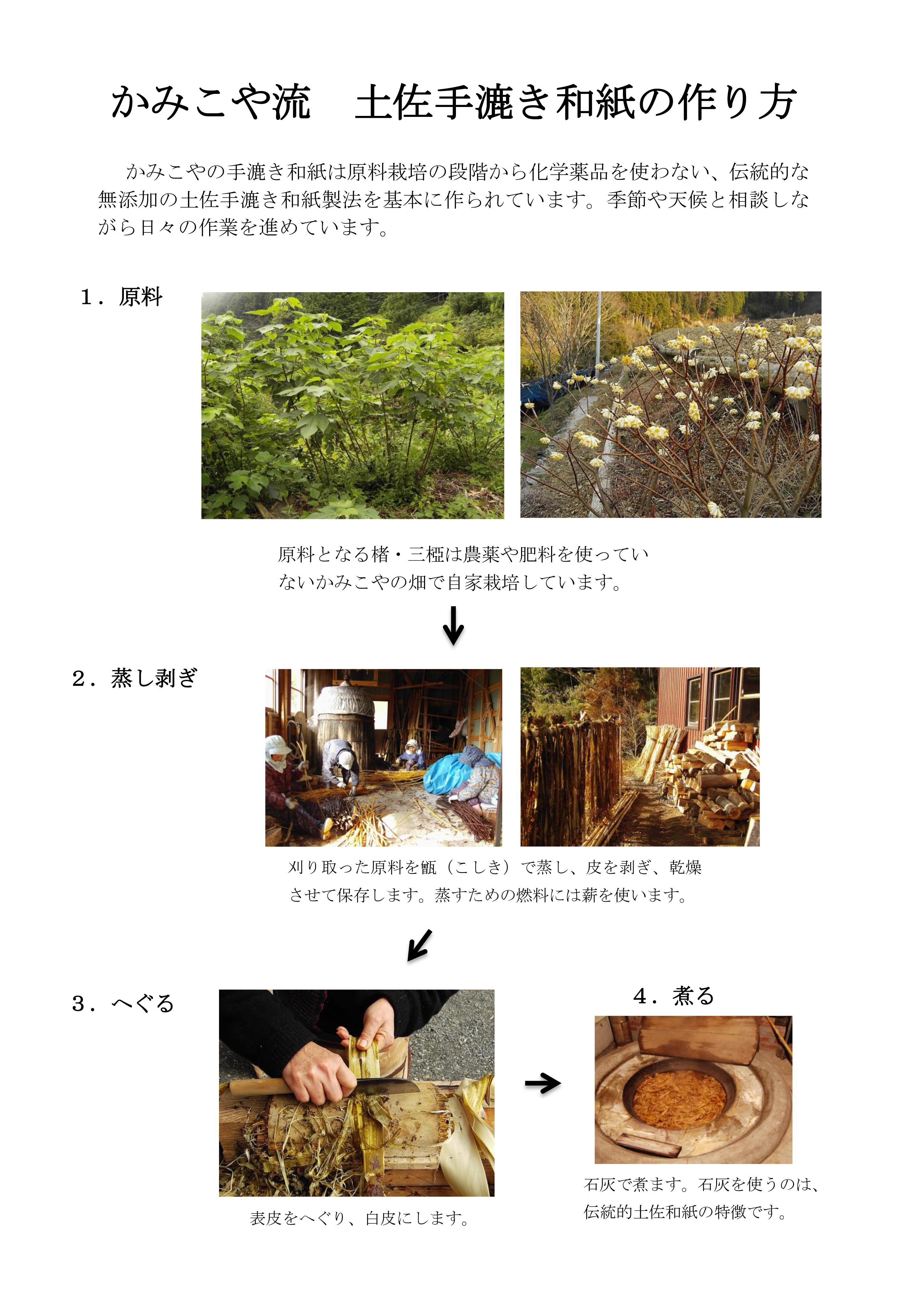 かみこや流 土佐手漉き和紙の作り方1のコピー