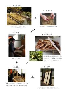 かみこや流 土佐手漉き和紙の作り方2のコピー